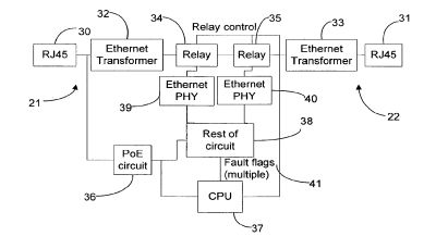 Ethernet on Ethernet Management Devices And Connection Between Ethernet Devices